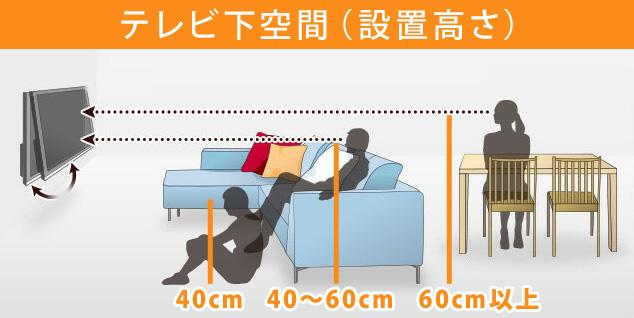 テレビ壁掛け設置高さ