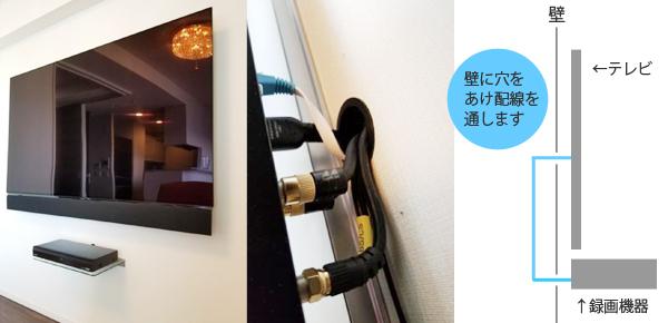 格安テレビ壁掛け工事 関東 コンセント、アンテナプレートはテレビの裏にあれば隠れますか? 配線を見えないようにできますか?